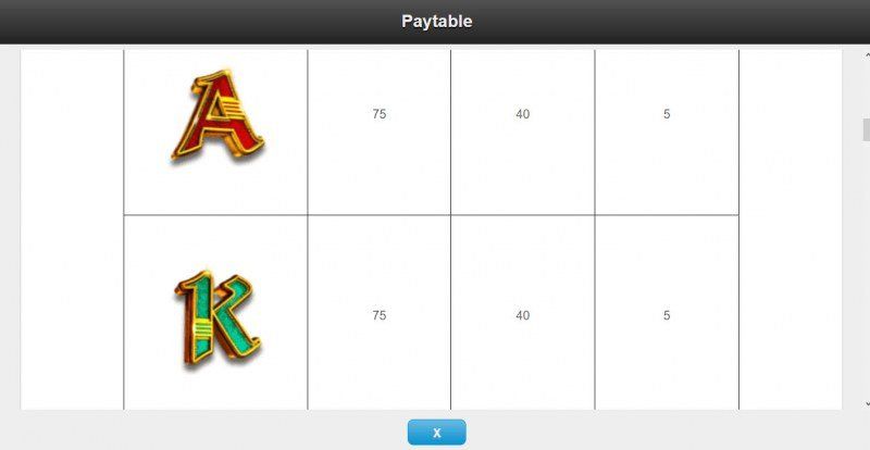 Magic of the Nile :: Paytable - Low Value Symbols