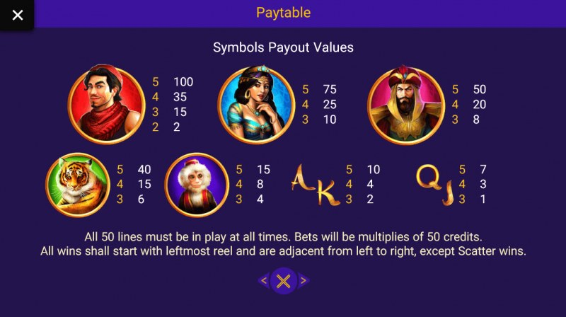 Magical Lamp :: Paytable