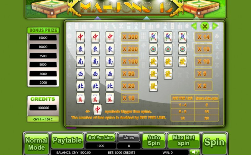 Mahjong 13 :: Paytable