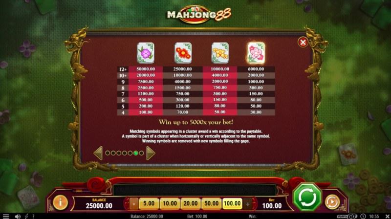 Mahjong 88 :: Paytable - High Value Symbols