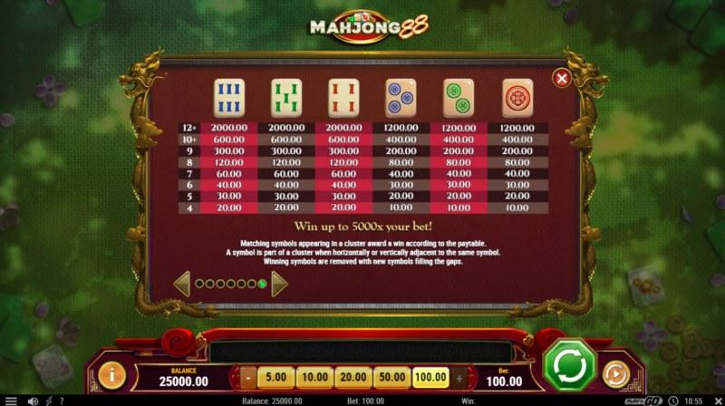 Mahjong 88 :: Paytable - Low Value Symbols