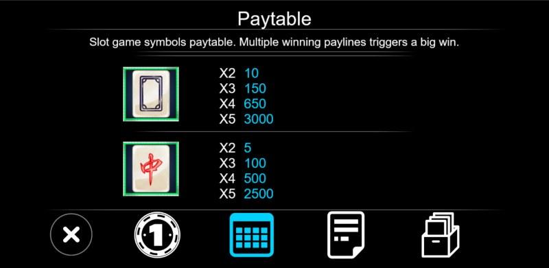 Mahjong House :: Paytable - High Value Symbols