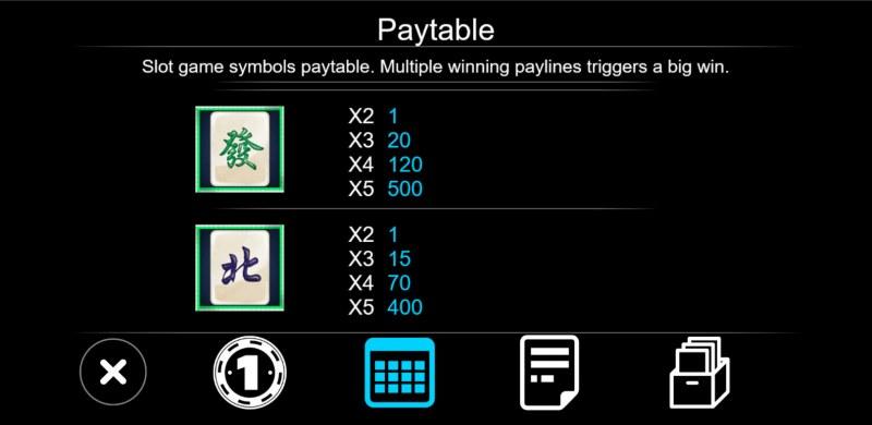 Mahjong House :: Paytable - Medium Value Symbols