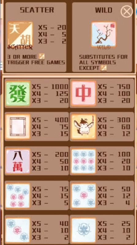 Mahjong :: Paytable