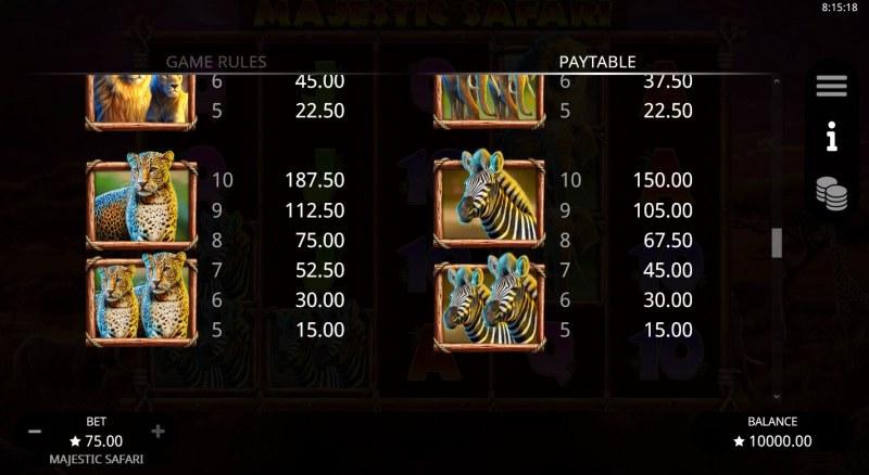 Majestic Safari :: Paytable - High Value Symbols