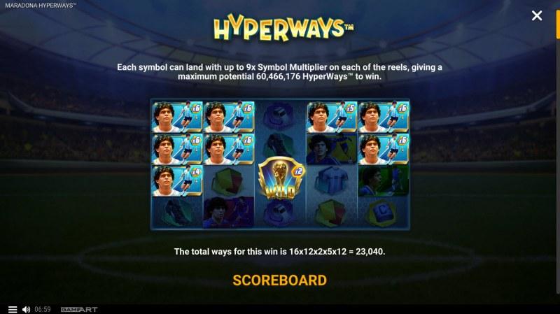Maradona Hyperways :: Hyperways