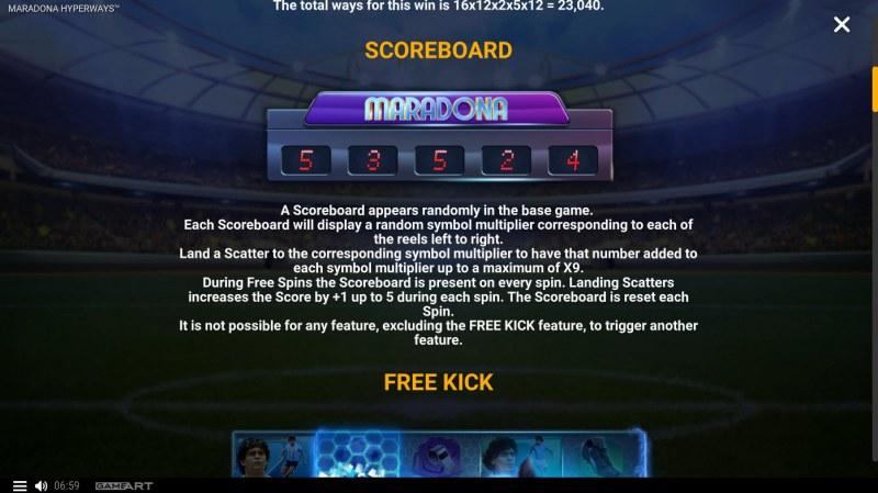 Maradona Hyperways :: Scoreboard