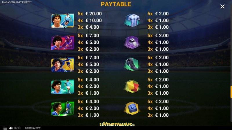 Maradona Hyperways :: Paytable