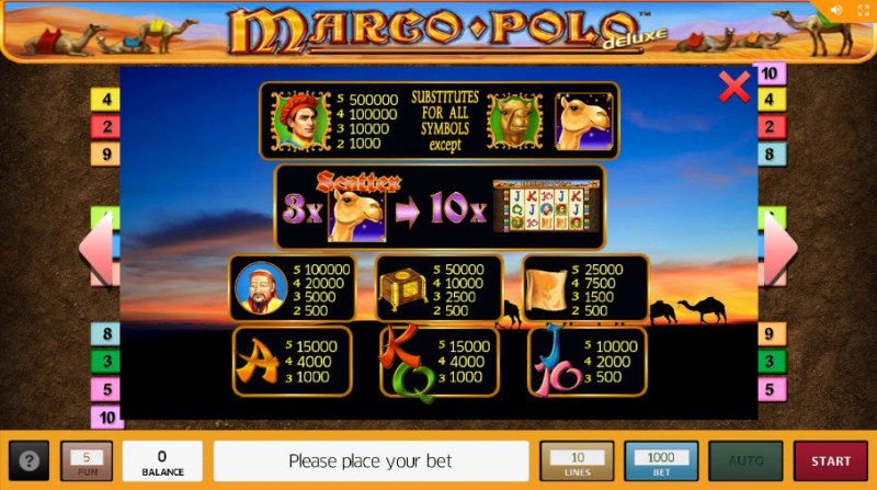 Marco Polo Deluxe :: Paytable