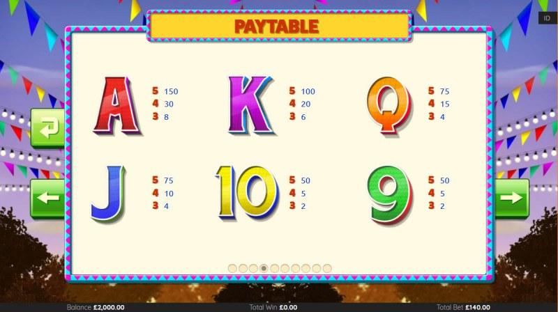 Mariachi Mayhem :: Paytable - Low Value Symbols