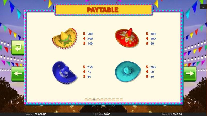 Mariachi Mayhem :: Paytable - High Value Symbols