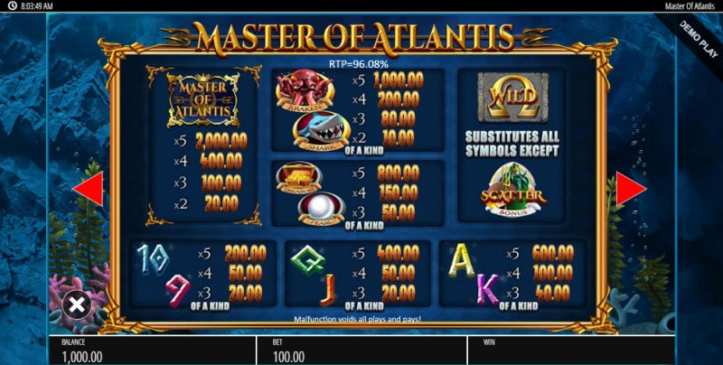 Master of Atlantis :: Paytable