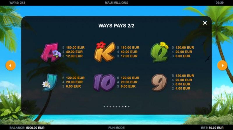 Maui Millions :: Paytable - Low Value Symbols