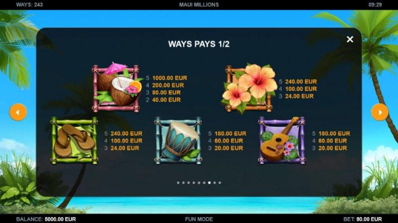 Maui Millions :: Paytable - High Value Symbols