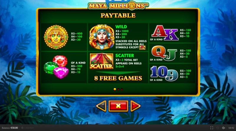 Maya Millions :: Paytable