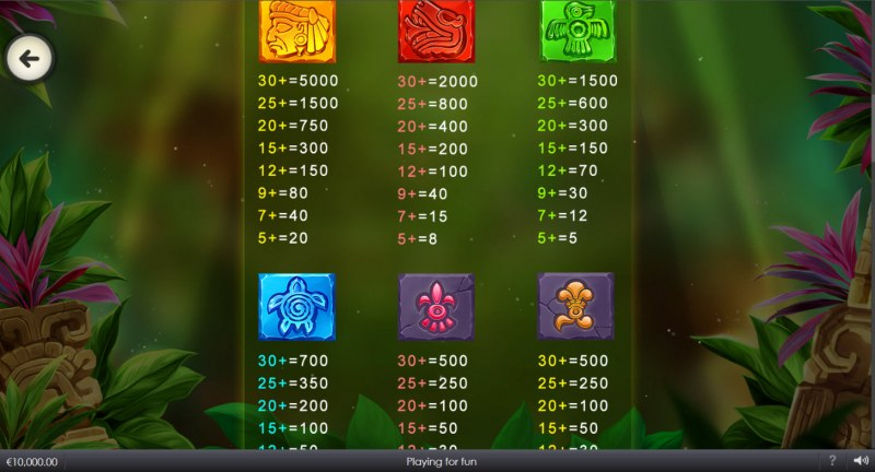 Mayan Blocks :: Paytable - High Value Symbols