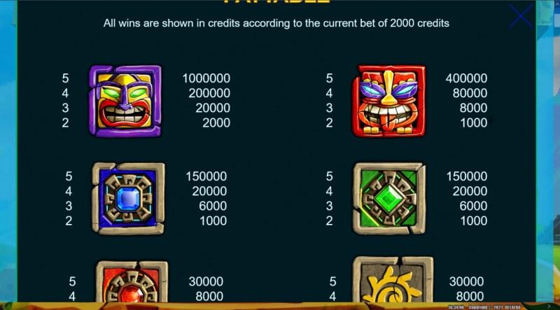 Mayan Book Multi Choice :: Paytable - High Value Symbols