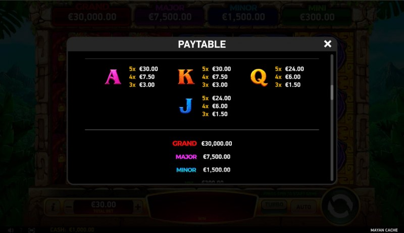 Mayan Cache :: Paytable - Low Value Symbols