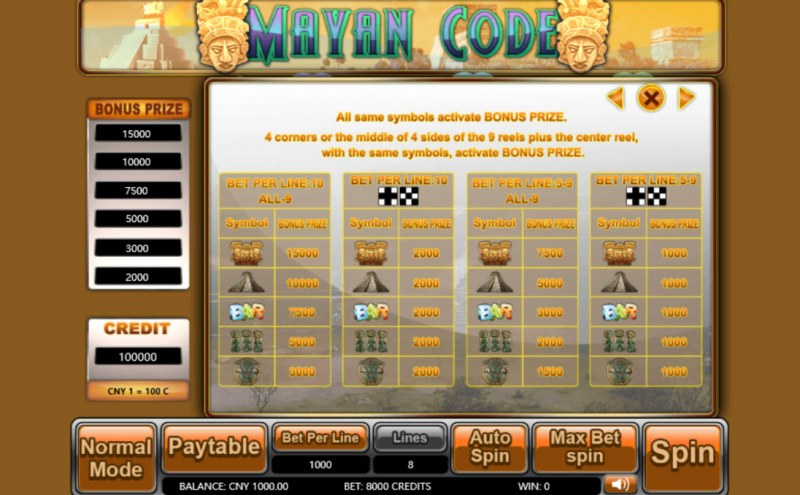 Mayan Code :: Feature Rules
