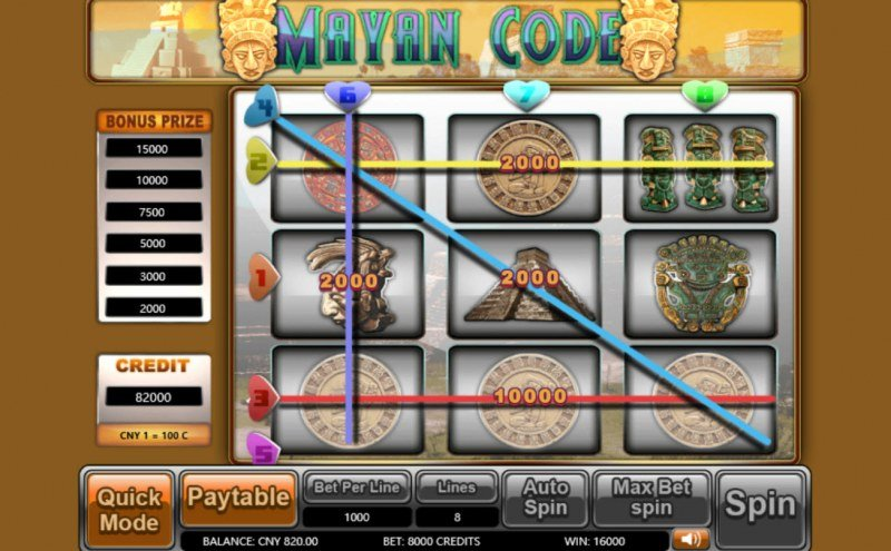 Mayan Code :: Multiple winning paylines