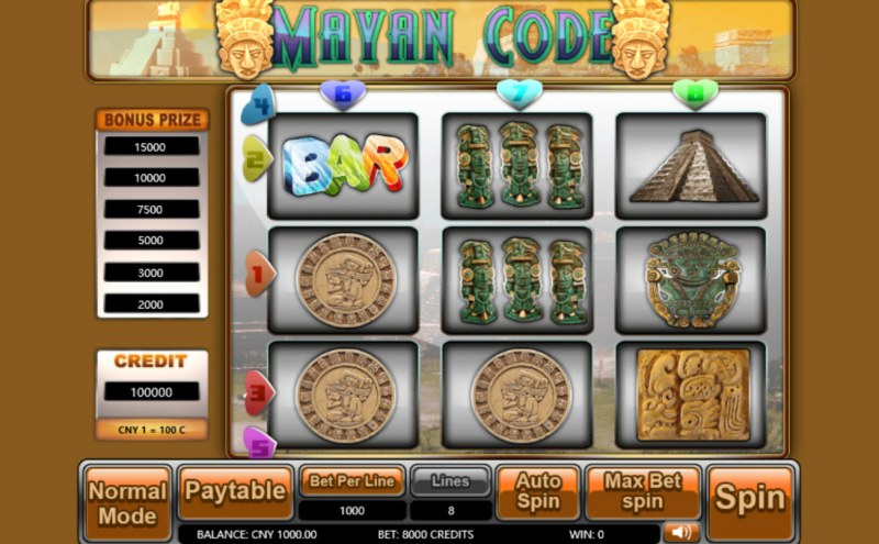 Mayan Code :: Main Game Board