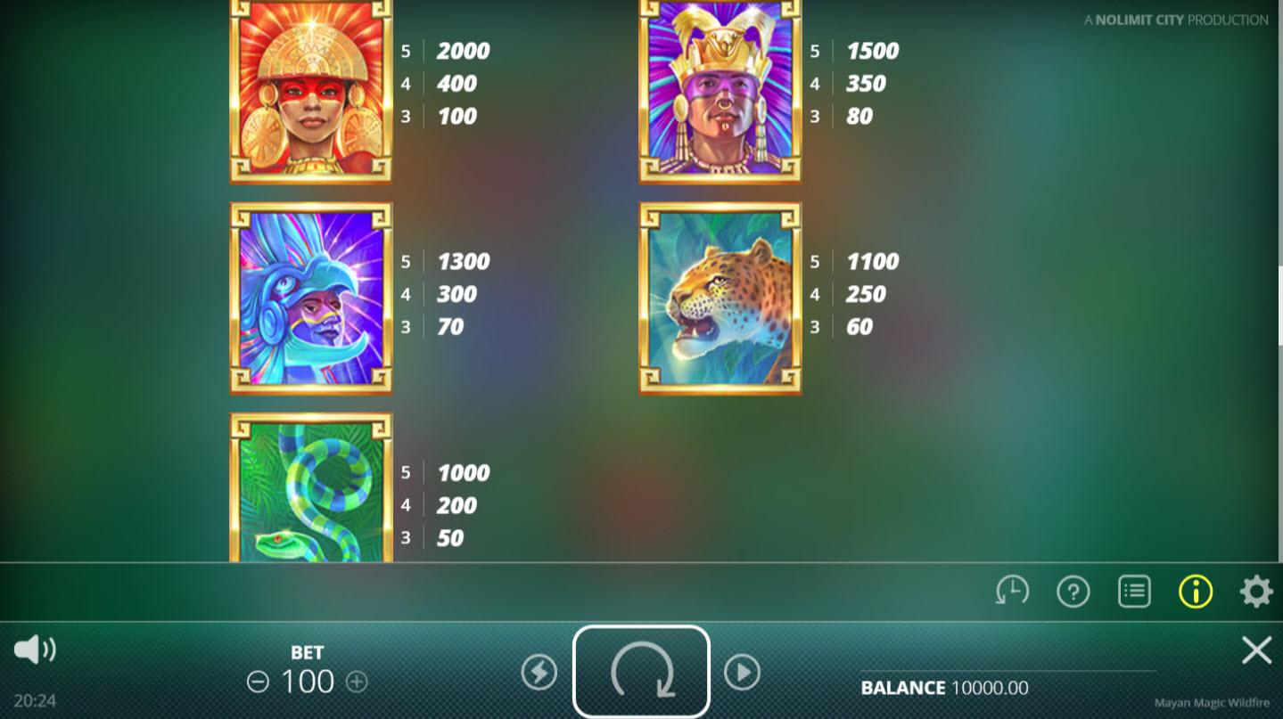 Mayan Magic Wildfire :: Paytable - High Value Symbols