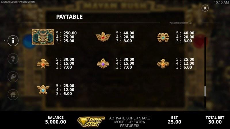 Mayan Rush :: Paytable - Low Value Symbols