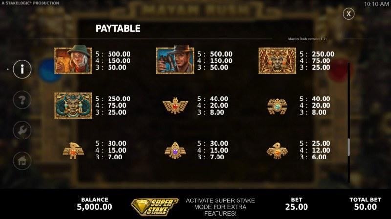 Mayan Rush :: Paytable - High Value Symbols