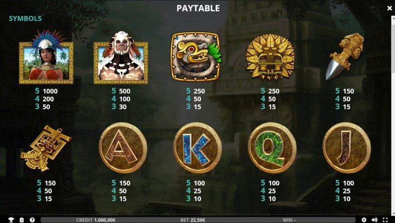 Mayan temple Advance :: Paytable