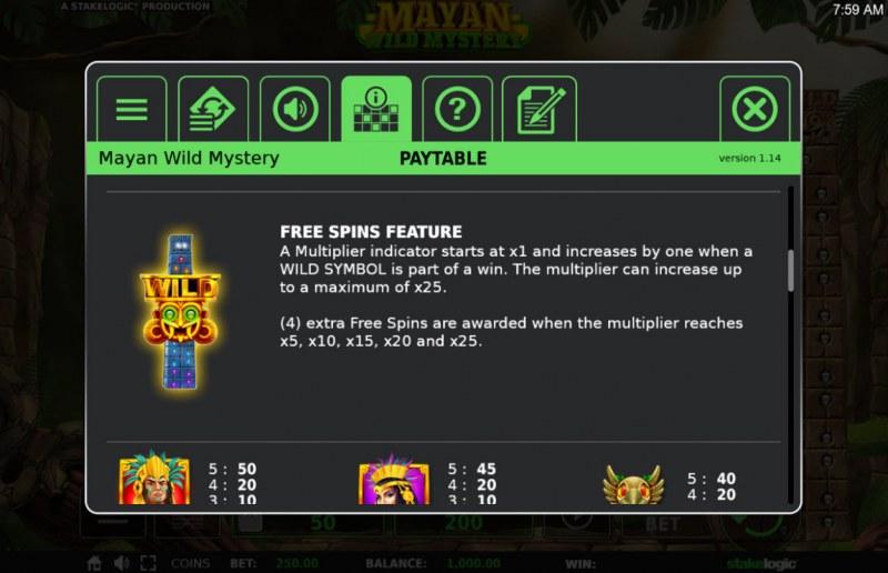 Mayan Wild Mystery :: Free Spins Multiplier