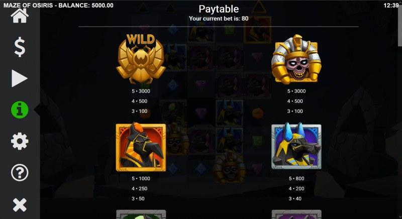 Maze of Osiris :: Paytable - High Value Symbols