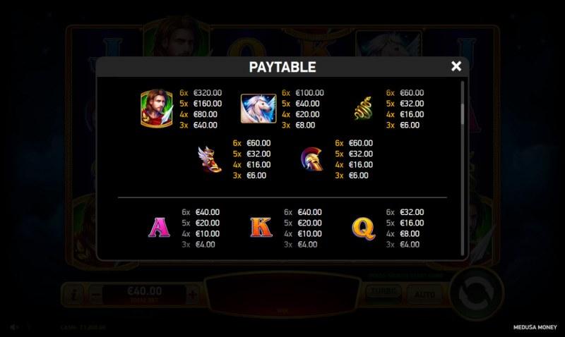 Medusa Money :: Paytable - High Value Symbols