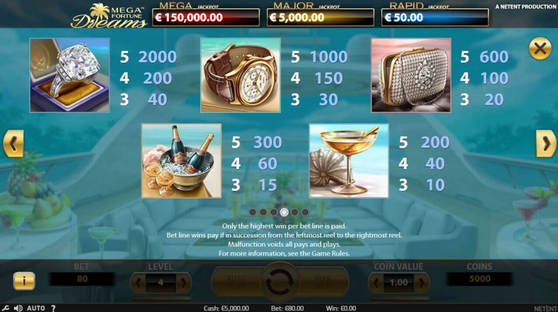Mega Fortune Dreams :: Paytable - High Value Symbols
