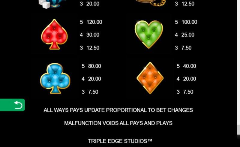 Mega Moolah Absolooty Mad :: Paytable - Low Value Symbols