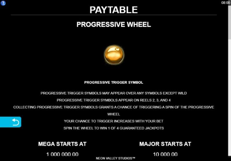 Mega Moolah Atlantean Treasures :: Progressive Wheel