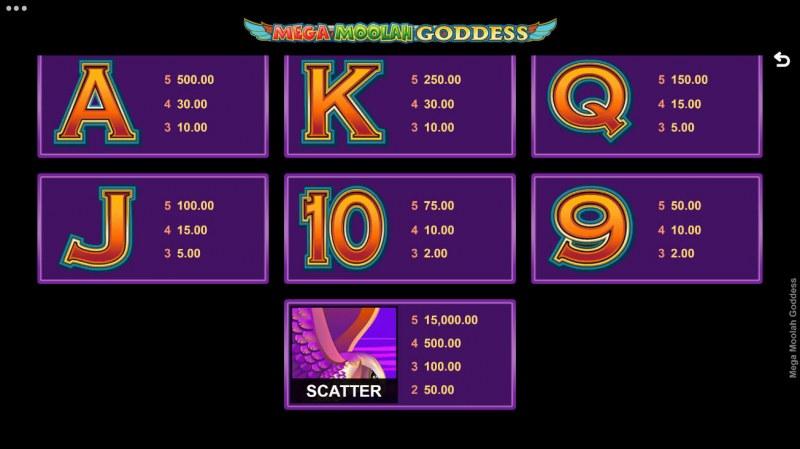 Mega Moolah Goddess :: Paytable - Low Value Symbols