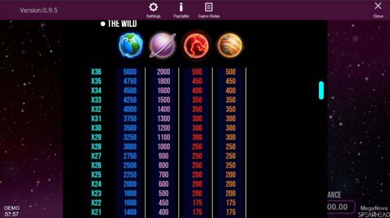 Mega Nova :: Paytable - High Value Symbols