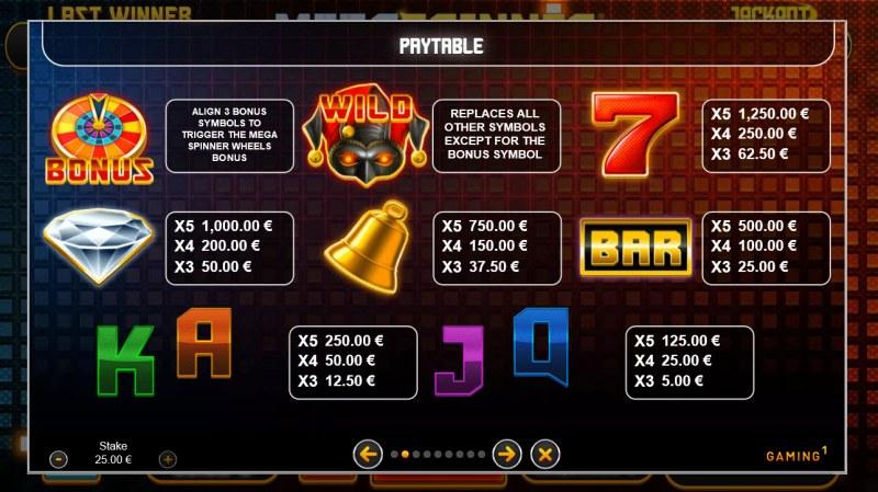 Mega Spinner :: Paytable