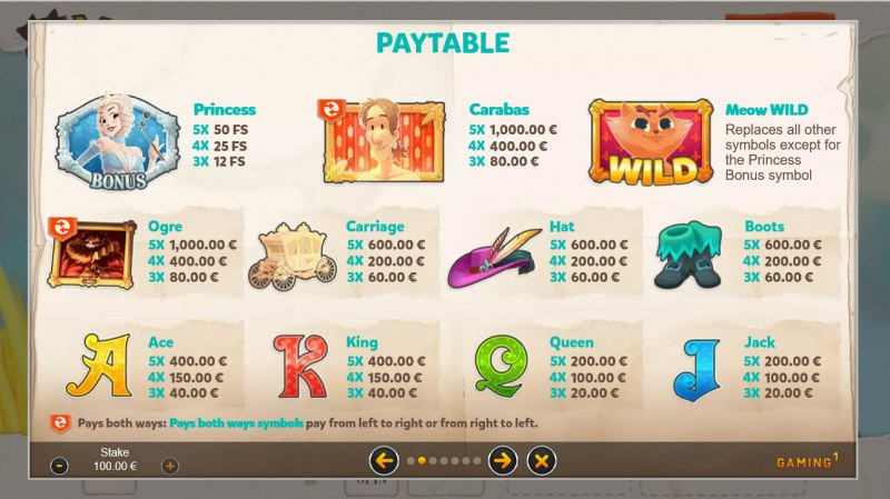 Meow in the Boots :: Paytable
