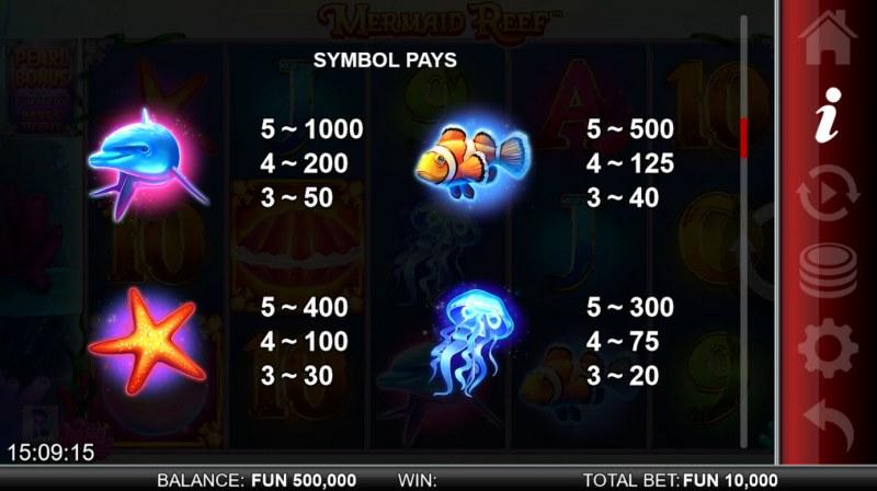 Mermaid Reef :: Paytable - High Value Symbols