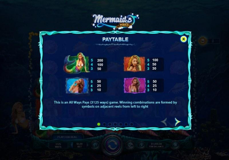 Mermaid's Pearls :: Paytable - High Value Symbols