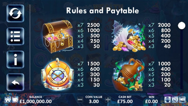 Mermaid's Wealth :: Paytable - High Value Symbols