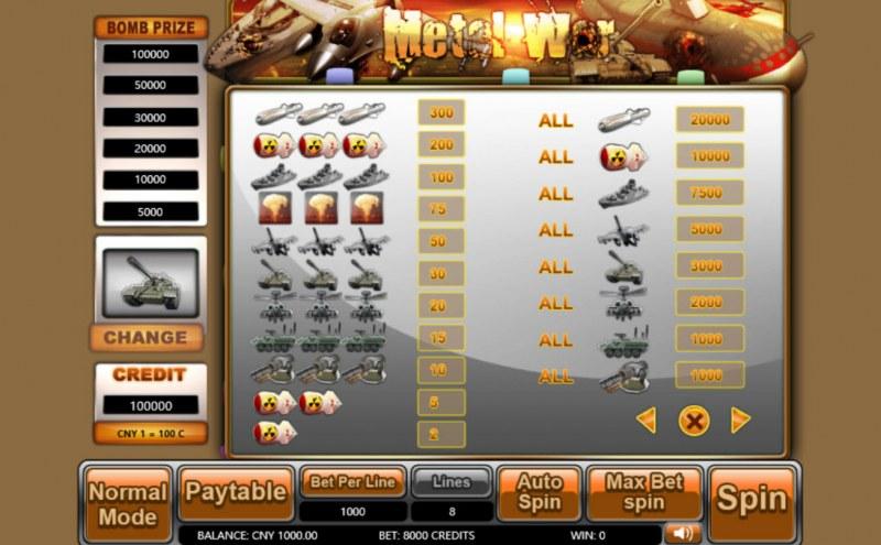 Metal War :: Paytable