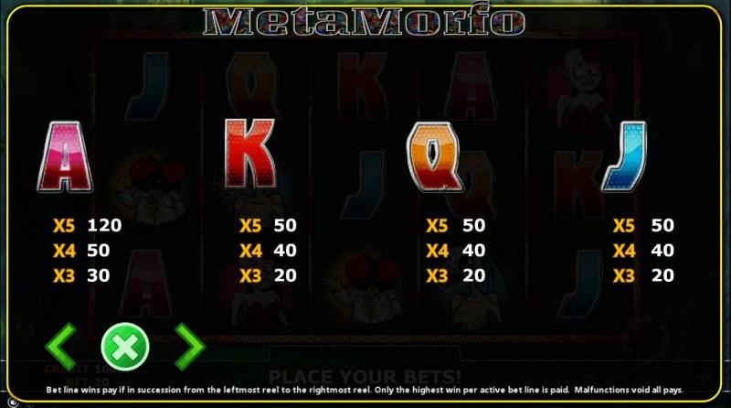 Metamorfo :: Paytable - Low Value Symbols