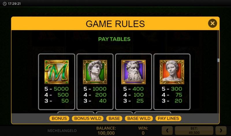 Michelangelo :: Paytable - High Value Symbols