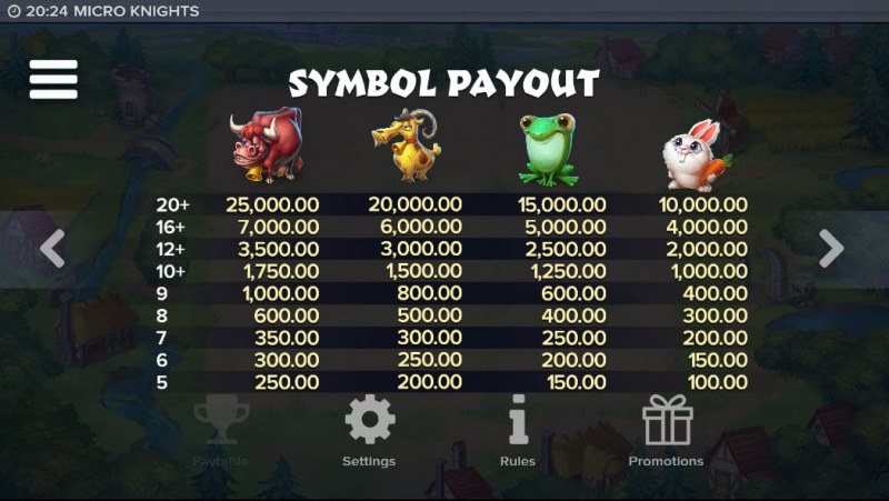 Micro Knights :: Paytable - High Value Symbols