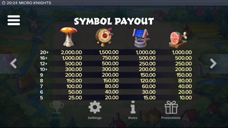 Micro Knights :: Paytable - Low Value Symbols