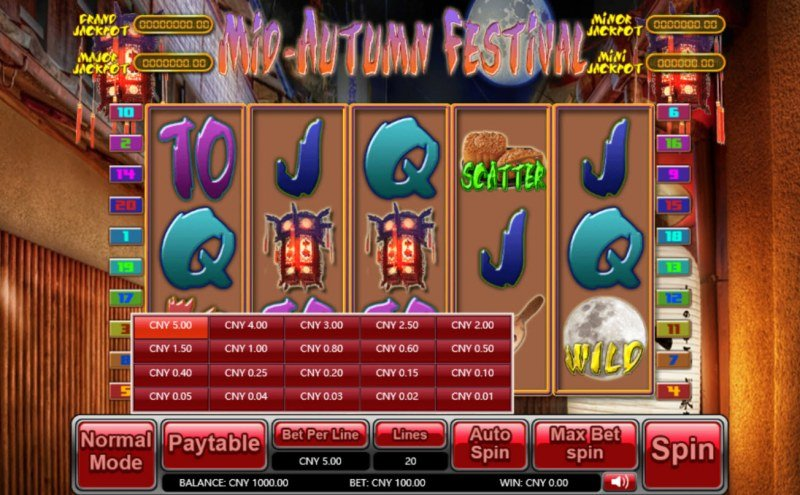 Mid-Autumn Festival :: Available Betting Options