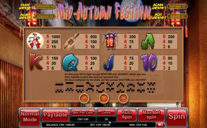 Mid-Autumn Festival :: Paytable