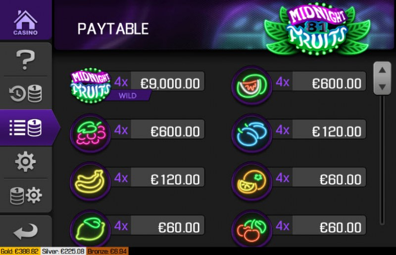 Midnight Fruits 81 :: Paytable